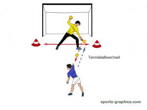 211 Reaktionstraining mit Tennisball Abb. 1