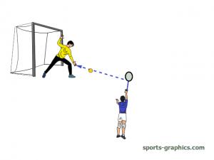 211 Reaktionstraining mit Tennisball Abb. 2
