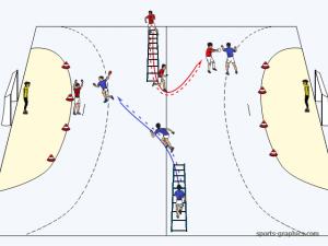 231-komplexes-wurfspiel-abwehr-u-angriffstechnik-abb-1