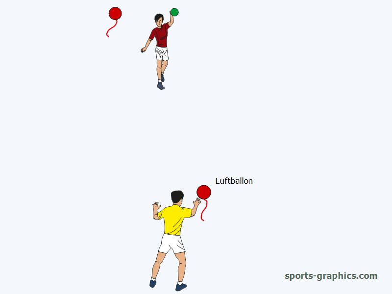 264 Koordination mit Luftballon Abb. 1