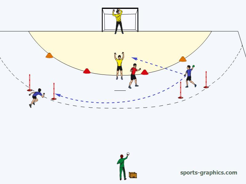 Handballtraining Handballübungen » Handball Training Übungen
