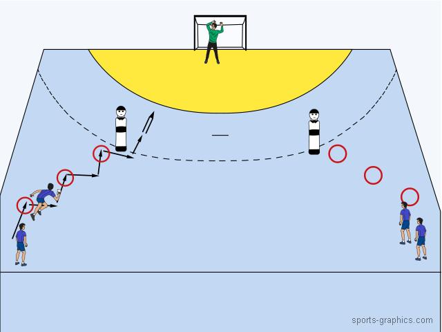 Handball Körpertäuschung